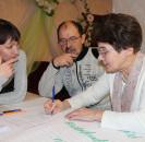 """Специалисты учреждений культуры приняли участие в проектном семинаре """"Социальные инвестиции и муниципальный фандрайзинг через социальные проекты в муниципалитетах"""""""